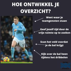 Overzicht van Kevin De Bruyne